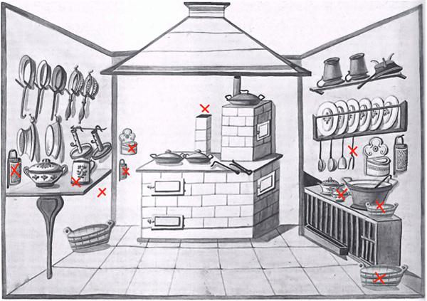 Отгадка кухни - 10 отличий.